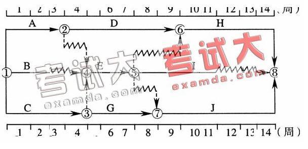 电路 电路图 电子 原理图 608_294