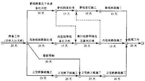 三、案例分析题(共5题,(一)、(二)、(三)题各20分,(四)、(五)题各30分)   (一)   背景资料:某城市桥梁工程,采用钻孔灌注桩基础,承台最大尺寸为:长8m,宽6m,高3m,梁体为现浇预应力钢筋混凝土箱梁。跨越既有道路部分,梁跨度30m,支架高20m。   桩身混凝土浇注前,项目技术负责人到场就施工方法对作业人员进行了口头交底,随后立即进行1#桩桩身混凝土浇注,导管埋深保持在0.