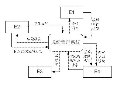 电路 电路图 电子 户型 户型图 平面图 设计 素材 原理图 385_288