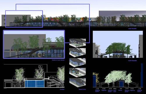 英国大学景观设计专业全解读(原创)