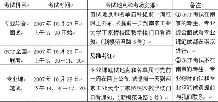 合肥工业大学和南京邮电大学本二的电气工程及其自动化哪个好图片