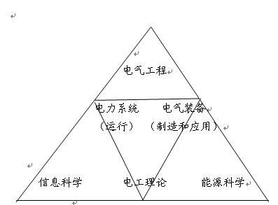 在图1的小三角形所描述的电气工程内部结构中