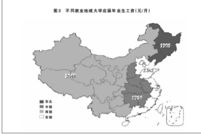 本报告的分析主要基于中国大学生就业追踪调查数据