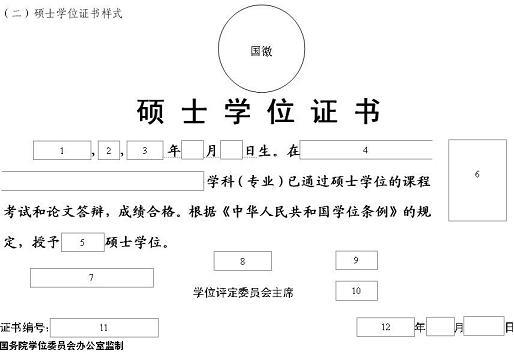 (三)学士学位证书:a4纸周边印有花边