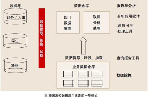数据仓库图标素材