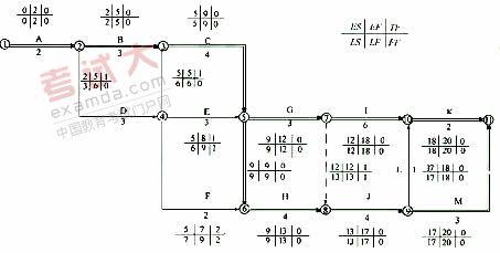 电路 电路图 电子 原理图 453_229