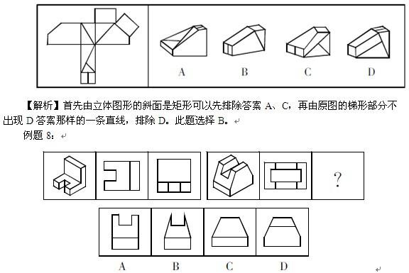 圆锥被斜切后的三视图
