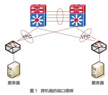 大数据中心结构图