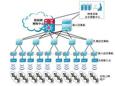 室内无线上网区域主要集中在教学楼,实验楼,图书馆的会议室,阶梯教室图片