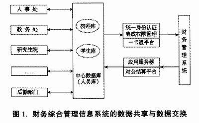 电路 电路图 电子 设计 素材 原理图 400_248