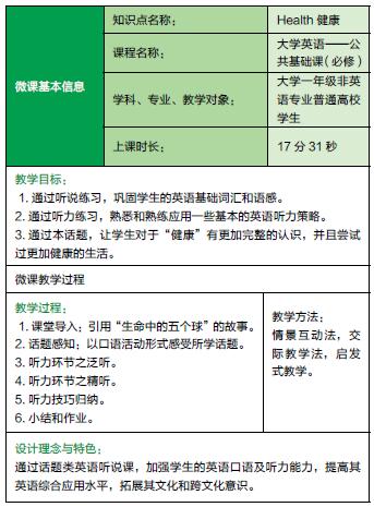 内蒙古工业大学:高校微课分析参赛大赛-中国教平面设计用微软电脑苹果图片